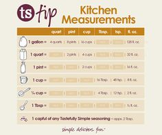 Tuesday Tip: Easy Measurement Conversions │Here are a few simple measurements you can keep handy when baking your favorite recipes.