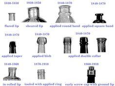 BOTTLE BASICS - Bottle Lip Reference