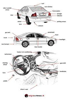 Forum | ________ Learn English | Fluent LandEnglish Vocabulary: The Car | Fluent Land