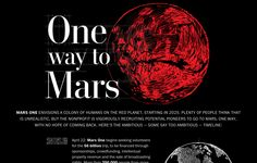 One Way to Mars, a timeline