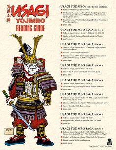 Usagi Yojimbo Reading Guide :: Blog :: Dark Horse Comics Usagi Yojimbo, Dark Horse, Lettering, Comics, Reading, Books, Nifty, Rabbit, Waves