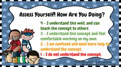 """Assess Yourself! How Are You Doing?"" Rubric from stacier on TeachersNotebook.com -  (10 pages)  - 1 rubric, 9 different clipart/font designs. This rubric is for student self-assessment of their level of understanding or progress."