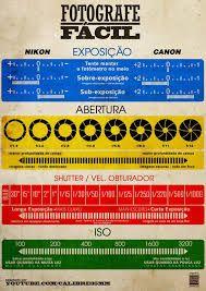 Tópico da Canon SX40