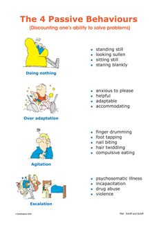 4 Passive Behaviours – A3 Chart | Talking TA