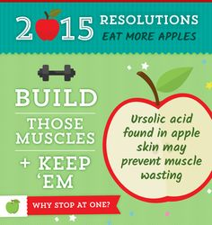 Resolution: Keep your muscles healthy. Solution: #TwoApplesADay
