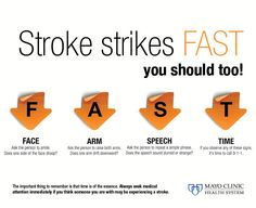 Today is World Stroke Day. This year, nearly six million people worldwide will die from stroke. Show your support by learning the F.A.S.T. acronym and sharing it with family and friends. #stroke