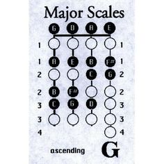 violin scale chart: Violin violin scale charts major scales the violin pinterest