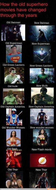 Superheroes evolution / iFunny :)