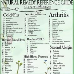 Natural Remedy Reference Guide: