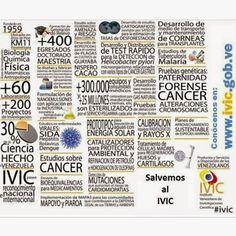 El #IVIC #Educación #CyT #Ambiente ¿Cuánt@s más? @ConfianzaUCV: ¡MADRUGONAZO BÁRBARO! #UniVE