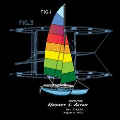 Hobie Catamaran— original patent art t-shirt design by PatentWear. Few boats have had a bigger impact than the Hobie 16. Introduced in 1971 as the bigger sister to the Hobie 14, the 16 revolutionized the multihull scene when it first appeared, and was the driving force behind the popularization of beach catamarans. See more of The Story at www.patentwear.com