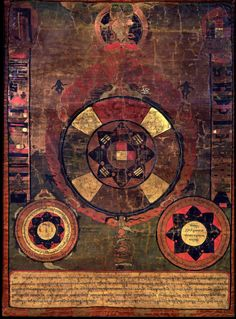 Protective Talisman Chart. Tibet. 1700s. At the top center is Manjushri, holding an upraised sword in the right hand and a lotus stem to the heart with the left, the blossom supporting the Prajnaparamita book. Manjushri, the patron bodhisattva of astrology is seated on a lotus in vajra posture surrounded by a blue and orange nimbus. The central image is a yellow tortoise lying on the back with limbs extended holding staves with impaled corpses. At the center of the round belly is a circle…