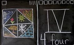 Waldorf ~ 1st grade ~ Math ~ Quality of Numbers: Four are the winds that blow on me ~ chalkboard drawing
