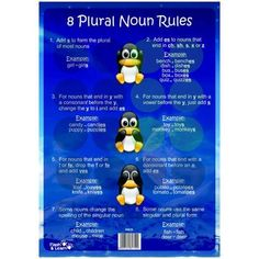8 Plural Noun Rules High quality colourful laminated posters for easy and fun learning! Only available in English English Grammar For Kids, Kids English, English Lessons, Teaching English, Learn English, Afrikaans Language, English Exercises, Plural Nouns, School Worksheets