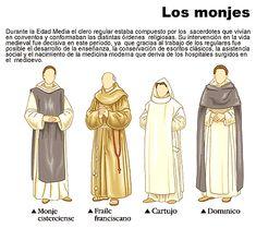 Vestimenta de los monjes en la Edad Media.