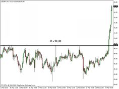 Think forex web trader used hitch