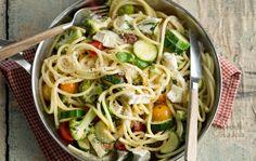 Kasvis-vuohenjuustospagetti 1. Valmistele ensin kastike. Pilko kesäkurpitsa ja parsakaali suupaloiksi. Halkaise kirsikkatomaatit. Keitä parsakaalinkukintoja pienessä suolatussa vesimäärässä muutama minuutti. Valuta ja huuhtele viileällä vedellä, jotta kypsyminen lakkaa. 2. Pilko vuohenjuusto ja hienonna basilika. Keitä spagetit napakan kypsiksi. 3. Paista kesäkurpitsaa ensin kuivassa paistokasarissa hetki, jotta ne saavat hieman väriä. Lisää loraus oliiviöljyä sekä parsakaalit ja …