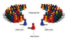 liderazgo - Buscar con Google