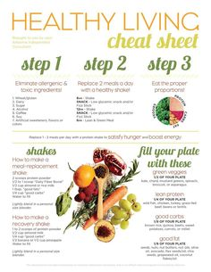 Arbonne's 30 Days to Healthy Living Cheat Sheet  #Arbonne