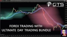 Proprietary Trading, Forex Trading Education, Day Trader, Technical Analysis, Stock Market, Investing, Software, Knowledge, Tools