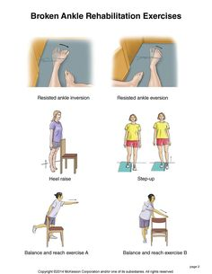 Summit Medical Group - Ankle Fracture Exercises