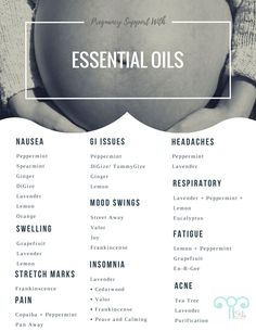 Pregnancy + Labor + Postpartum Oils ALL IN ONE! What's with all the fuss about essential oils? If you take a closer look into what essential oils are, you will find that they are actually quite brilliant. The purest essential oils are extr… Essential Oils For Nausea, Essential Oils For Pregnancy, Young Living Essential Oils, Essential Oils To Avoid While Pregnant, What Are Essential Oils, Essential Oils For Babies, Doula, Ravintsara, Pregnancy Labor