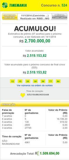 Resultado da Timemania 524 – 11/01/2014