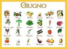 » Frutta e verdura di stagione: cosa scegliere con l'arrivo dell'estate