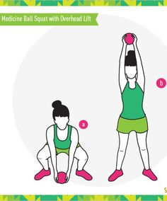 Full-body fitness exercises from sheknows.com