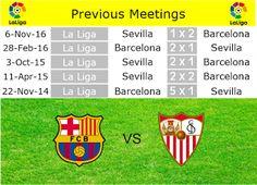 Café y Fútbol: Barcelona vs Sevilla Preview