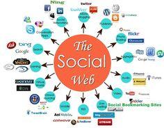 "Check out new work on my @Behance portfolio: ""Social Bookmarking là gì?"" http://be.net/gallery/53535009/Social-Bookmarking-la-gi"
