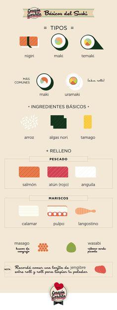 Guía práctica: Básicos del Suhi Si comés sushi de hace tiempo o si te querés iniciar en esta comida oriental. #infographic #foodie #infood Pescado Salmon, Cloud Kitchen, Sushi Menu, Types Of Sushi, Japanese Sushi, Flyer Layout, Nairobi, Menu Design, Food Illustrations
