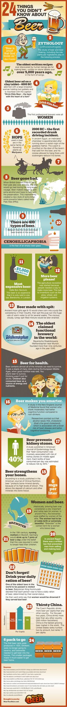 24 Facts You Didn't Know About Beer | Gizmodo Australia