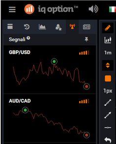e trading postfinance optionen kaufen translation dictionary