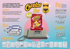 Cheetos Fax – Wave Festival Advertising Awards, Clever Advertising, Advertising Design, Ads, Cheetos, Business Card Design, Creative Business, Business Cards, Personal Identity