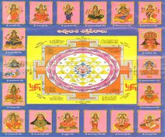 Astadasa(18) shakti peethas list, information. Astadasa shakti peeth importance-http://www.kanchipuramtemple.com/astadasa-shakti-peethas.php