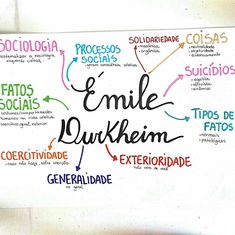 Emile Durkheim, Study Philosophy, Mental Map, Study Techniques, Study Organization, Study Hard, School Notes, Study Inspiration, Studyblr