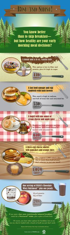How Healthy Are Your Morning Meal Decisions? #infographic