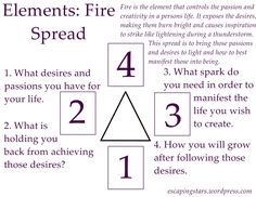 Hi Everyone! Here is the fire spread! The element of Fire is one all about passion and inspiration and creating the life that you want by going for your desires. The spread I've created for y…