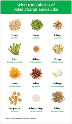 A chart that will help you see how much of some favorite salad ingredients you can have for 100 calories. Food Calories List, Food Calorie Chart, Snacks Under 100 Calories, Calorie Counting Chart, High Protein Snacks, Healthy Snacks, Healthy Recipes, Healthy Breakfasts, Salad Recipes