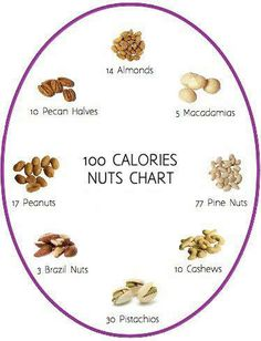 100 calories nuts chart