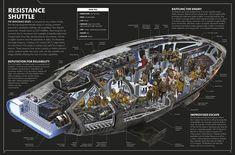 Star Wars - Sienar fleet Systems model U-55 Loadlifter, Resistance Shuttel (2560×1691)