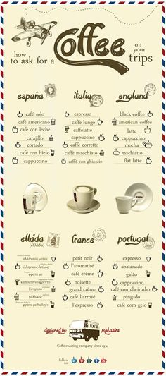How to ask for coffee on your trips!