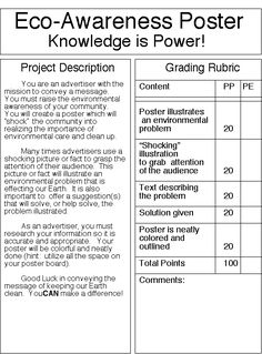 Poster Rubric (General)   Rubrics, Assessment and Classroom ideas
