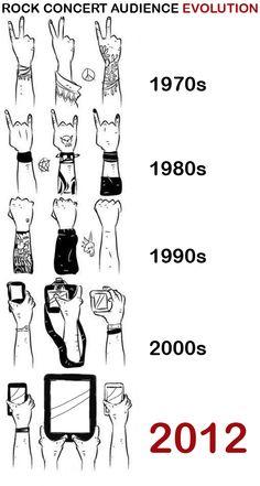 The Evolution of Rock Concert Audiences