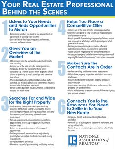 Home Buying Process In NJ — Josh Jacobs Keller Williams Midtown Direct Maplewood NJ Real Estate Business, Real Estate News, Selling Real Estate, Real Estate Marketing, Home Buying Tips, Home Buying Process, Title Insurance, Real Estate Information, First Time Home Buyers