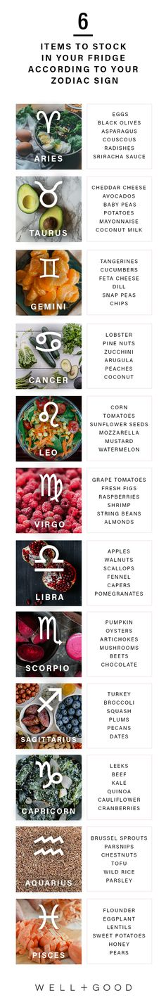 The best foods for every astrological sign.