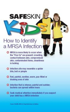 SKINSAFE How to Identify an MRSA Infection - WIn a $100 Walgreen Gift Card!
