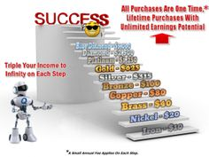 SuccessQuik launches to the public on the 6th January 2014. If you haven't heard of it or don't understand how it can easily make you a nice income this year then read the article and make your decision :)