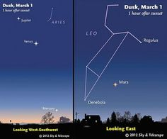 Some awesome viewing for those without telescopes!